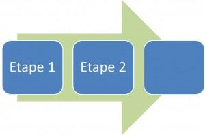 etape2