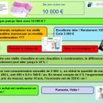 10000 euros A