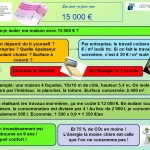 10000 euros C